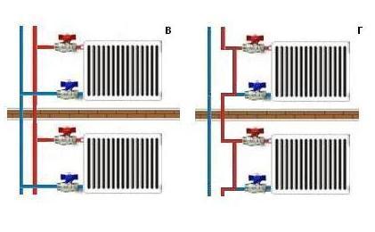 Радиаторы отопления подключение