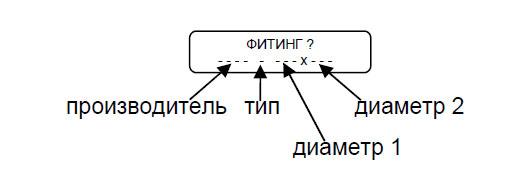 Ручной ввод параметров фитинга