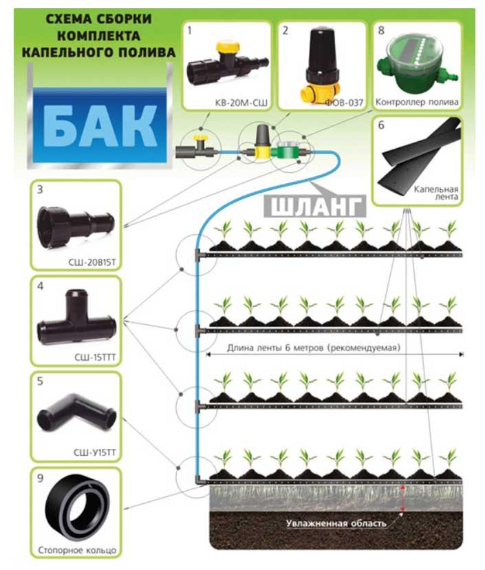 Установка и сборка капельного полива КПК-24К